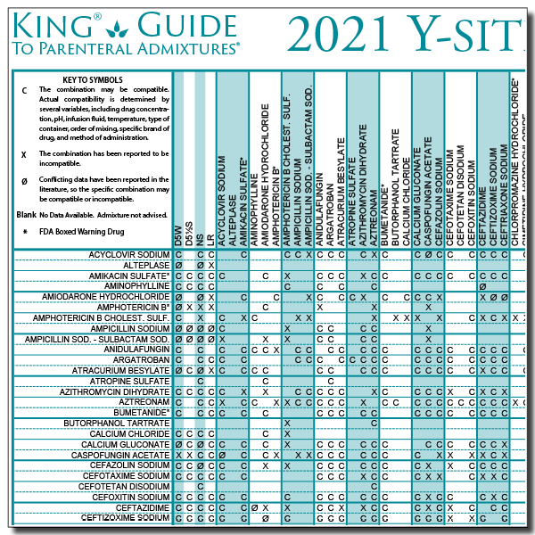 King Guide IV Drug Compatibility Wall Charts