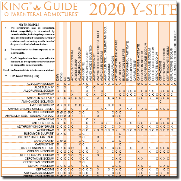 2019 Chemotherapy Admixtures Wall Chart